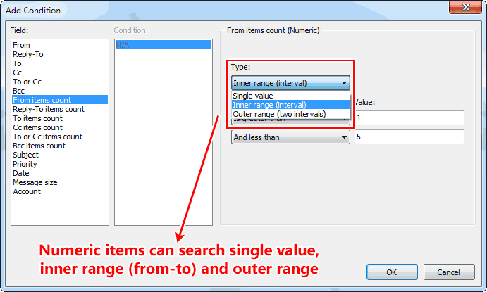 Numeric items can be matched for a single value or 2 types of ranges (inner and outer range)