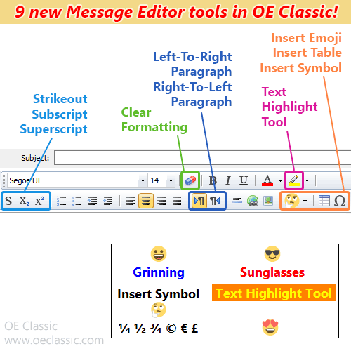 9 new tools in the Message Editor!